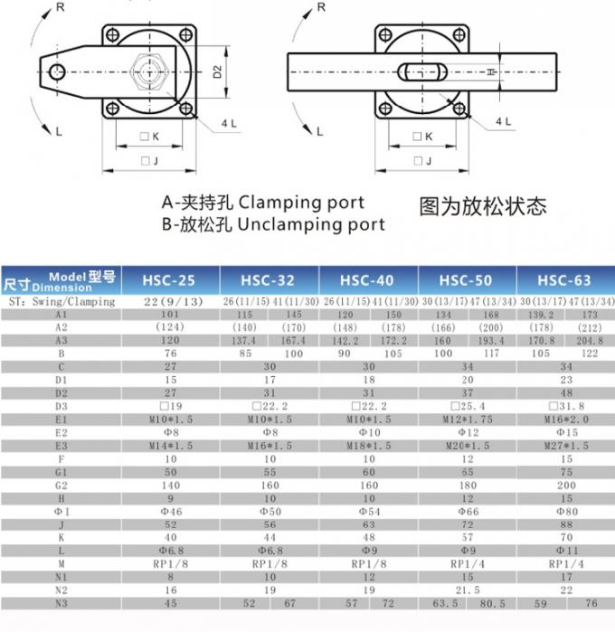 Rigid Hydraulic Swing Clamp , Rotary Clamp Cylinder ISO9001 Certification